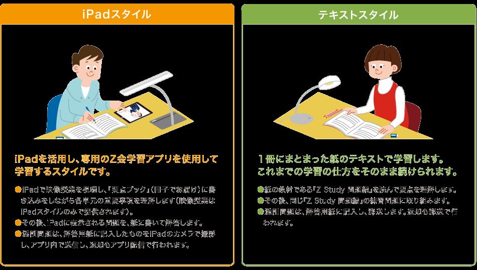 [ipadスタイル] ipadを活用し、専用のZ会学習アプリを使用して学習するスタイルです。●ipadで映像授業を視聴し、『要点ブック』(冊子でお届け)に書き込みをしながら各単元の重要事項を理解します(映像授業はipadスタイルのみで提供されます)。●その後、ipadに表示される問題を、紙に書いて解答します。●添削問題は、解答用紙に記入したものをipadのカメラで撮影し、アプリ内で送信し、返却もアプリ配信で行われます。 [テキストスタイル] 1冊にまとまった紙のテキストで学習します。これまでの学習の仕方をそのまま続けられます。●紙の教材である『Z Study 問題編』を読んで要点を理解します。●その後、同じ『Z Study 問題編』の練習問題に取り組みます。●添削問題は、解答用紙に記入し、郵送します。返却も郵送で行われます。