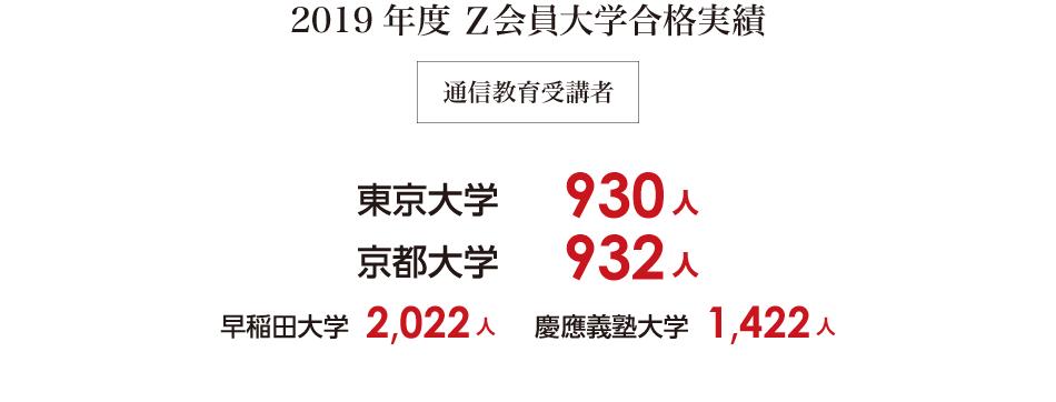 2019年度Z会員大学合格実績