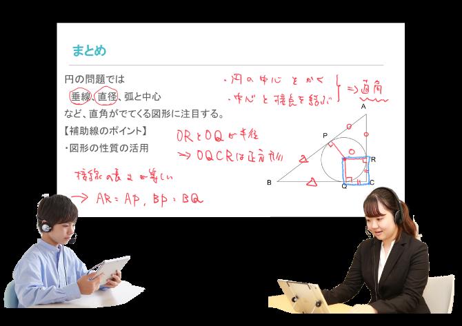 「理解を深めるための双方向授業・グループワーク」で学ぶ、合格を勝ち取るためのオンラインゼミです。