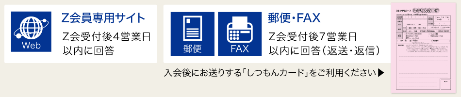 Z会員専用サイト・郵便・FAX