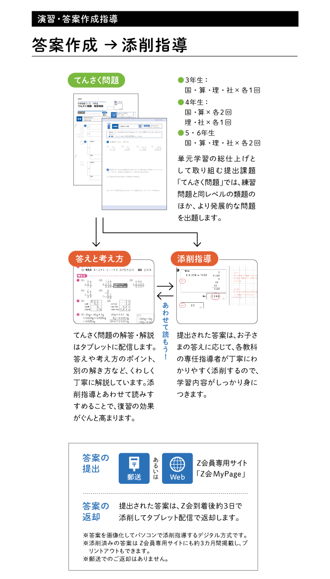 答案作成→添削指導