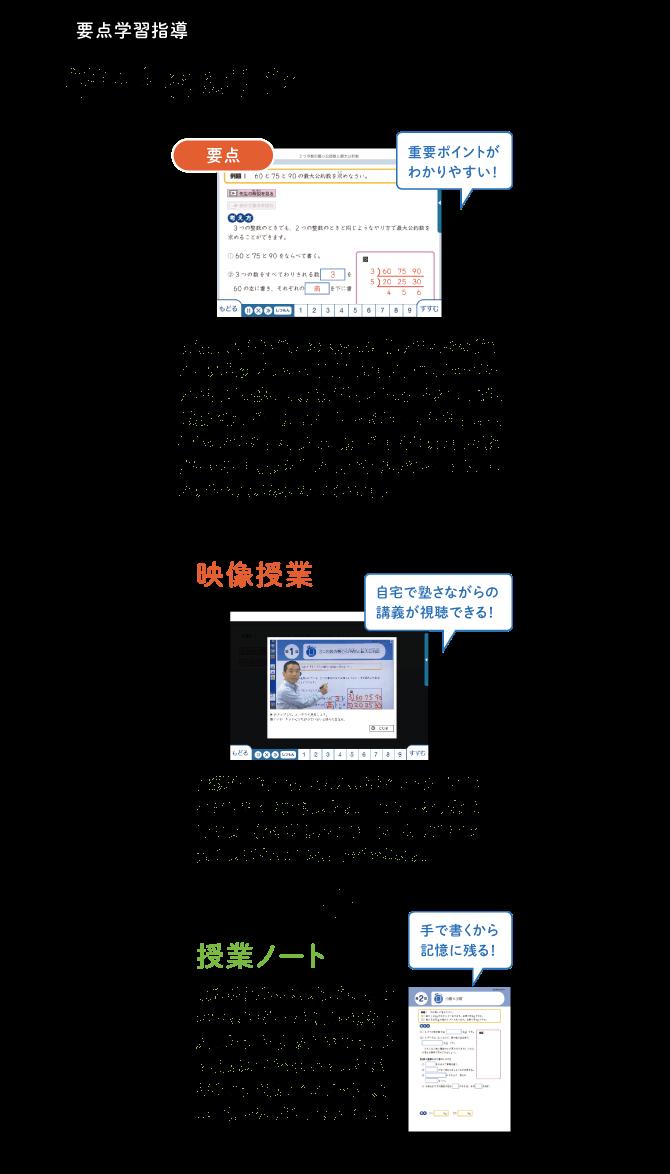 学習内容の理解/映像授業+授業ノート