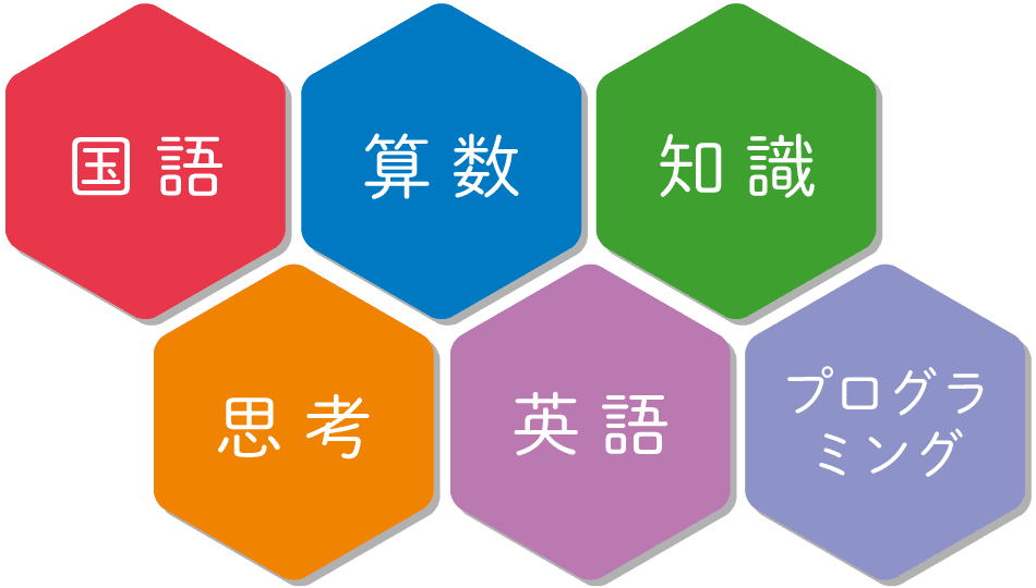 国語・算数・知識・思考・英語・プログラミング