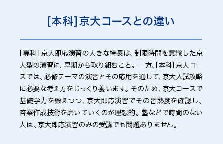 [本科]京大コースとの違い 【専科】京大即応演習の大きな特長は、制限時間を意識した京大型の演習に、早期から取り組むこと。一方、[本科]京大コースでは、必修テーマの演習とその応用を通して、京大入試攻略に必要な考え方をじっくり養います。そのため、京大コースで基礎学力を鍛えつつ、京大即応演習でその習熟度を確認し、答案作成技術を磨いていくのが理想的。塾などで時間のない人は、京大即応演習のみの受講でも問題ありません。