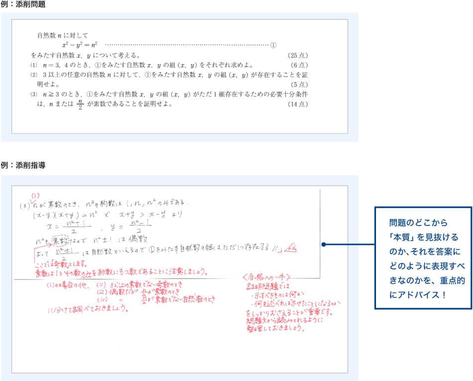 添削指導例 問題のどこから「本質」を見抜けるのか、それを答案にどのように表現すべきなのかを、重点的にアドバイス!