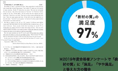 問題集の写真と「教材の質」のアンケート結果のグラフ(満足度97%)