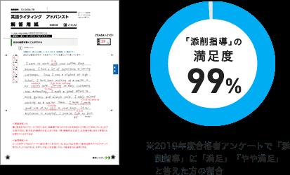 添削解答用紙の写真と「添削指導」のアンケート結果のグラフ(満足度99%)