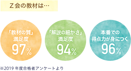 「教材の質」満足度97%「解説の細かさ」満足度94%本番での得点力が身につく96%