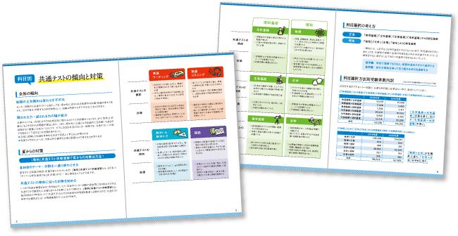 『夏から始める共通テスト対策』の傾向と対策のページ