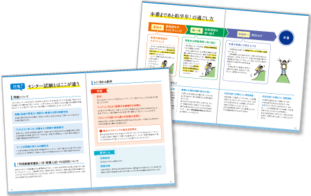 『夏から始める共通テスト対策』の夏以降の学習スケジュールのページ