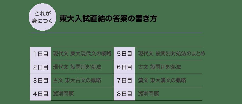 pc_東大入試直結の答案の書き方