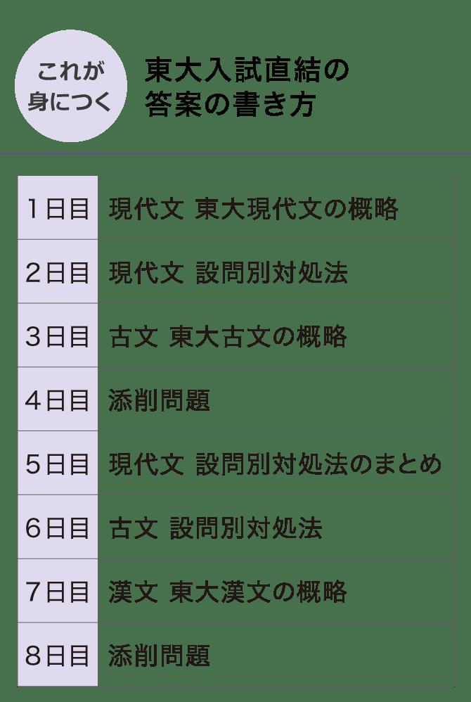sp_東大入試直結の答案の書き方