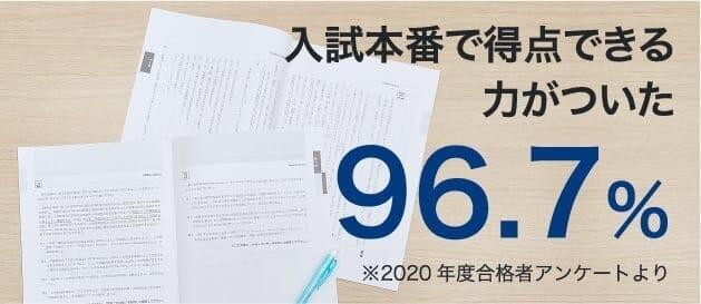 入試本番で特典できる力がついた:96.7%(2020年度合格者アンケートより)