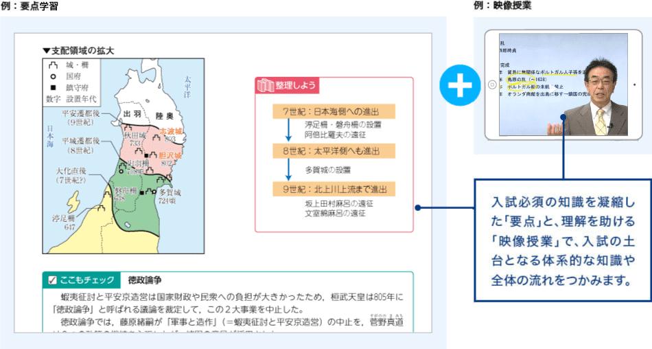 要点学習 日本史