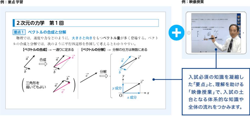 要点学習 物理