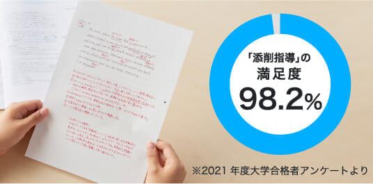 添削指導の満足度98.2%