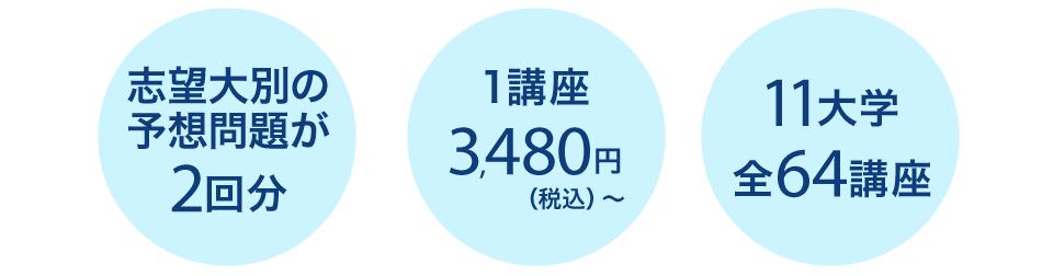 ・志望大の予想問題が2回分 ・1講座3480円(税込)~ ・11講座全64講座