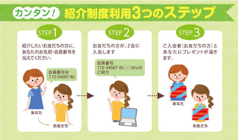 【カンタン!紹介制度利用】3つのステップ