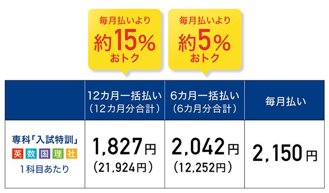 専科「入試特訓」の1カ月あたり/税込の料金