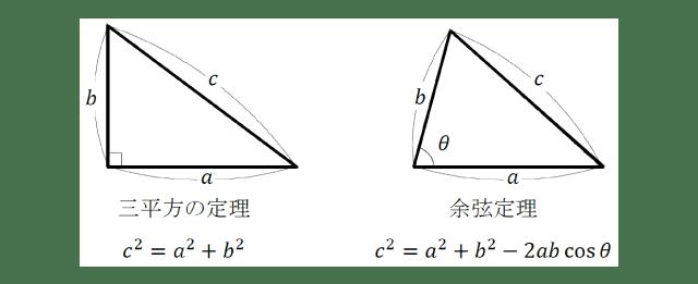 三平方の定理 余弦定理