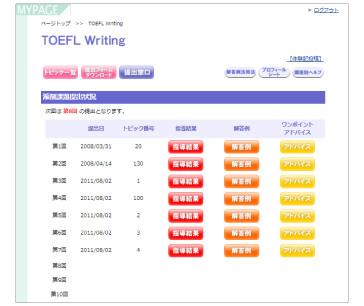 TOEFLライティングマイページ