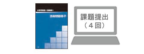STEP 1 英文法の確認・添削問題にチャレンジ