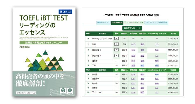 TOEFL_80リーディングテキスト