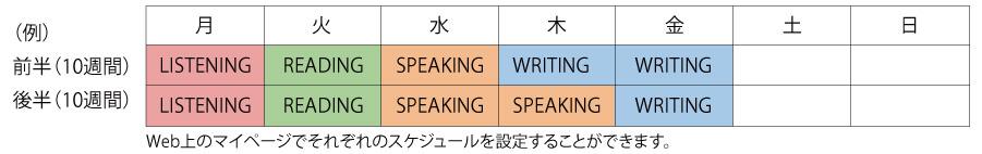 TOEFL_学習スケジュール例2