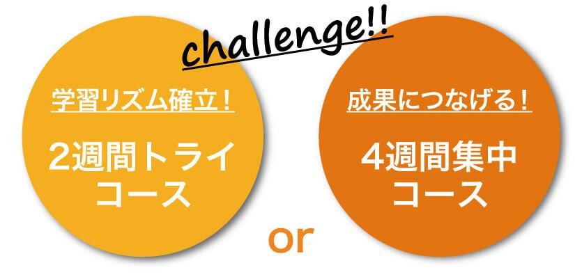 Challenge the TOEIC キャンペーン