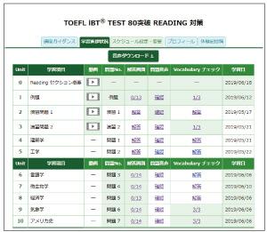 TOEFL80_リーディングマイページ