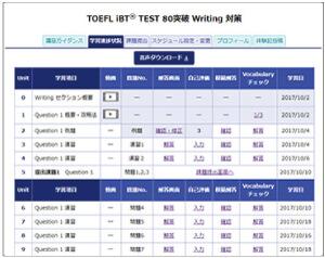 TOEFL80ライティングマイページ