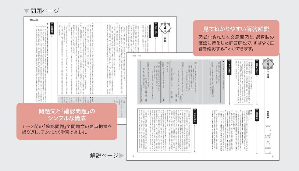 多読・速習ドリル 問題・解答解説