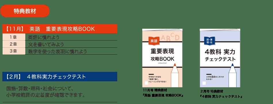 副教材 【11月】 英語 重要表現攻略BOOK 【2月】 4教科実力チェックテスト