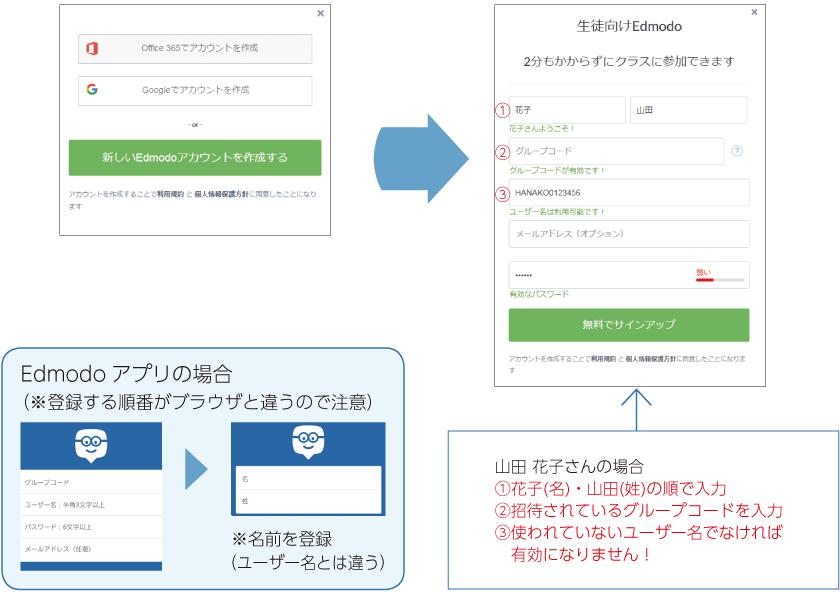山田 花子さんの場合 ※招待されているグループコードを入力 ※使われていないユーザー名でなければ 有効になりません!Edmodoアプリの場合(※登録する順番がブラウザと違うので注意)※名前を登録(ユーザー名とは違う)