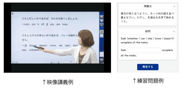 映像講義例