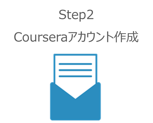 2)Courseraアカウント作成