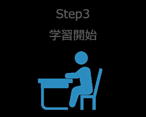 3)学習開始