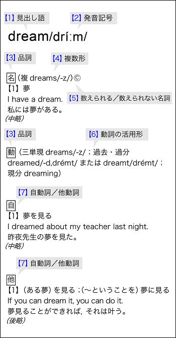 辞書 英語